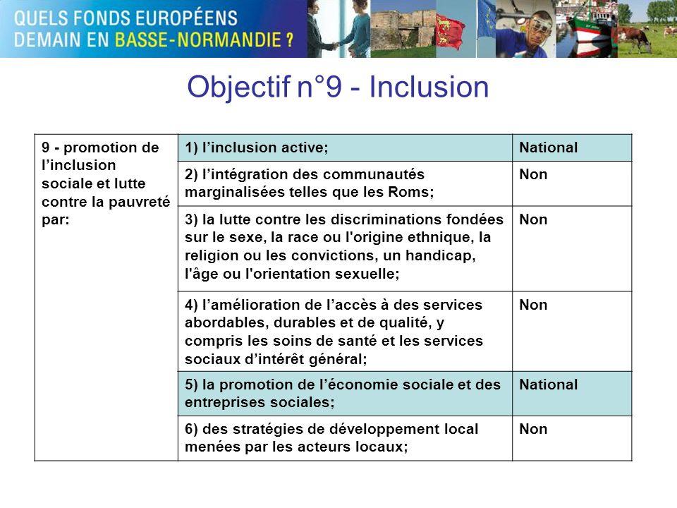 Objectif n°9 - Inclusion 9 - promotion de linclusion sociale et lutte contre la pauvreté par: 1) linclusion active;National 2) lintégration des commun