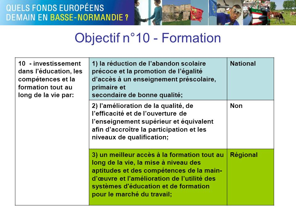 Objectif n°10 - Formation 10 - investissement dans l'éducation, les compétences et la formation tout au long de la vie par: 1) la réduction de labando