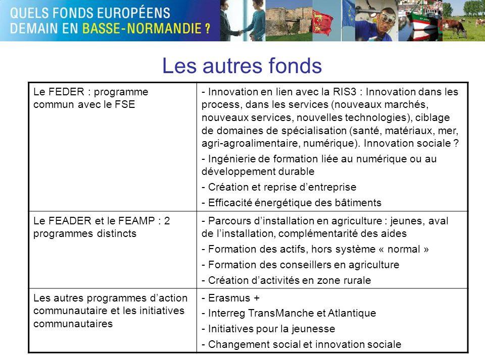 Les autres fonds Le FEDER : programme commun avec le FSE - Innovation en lien avec la RIS3 : Innovation dans les process, dans les services (nouveaux