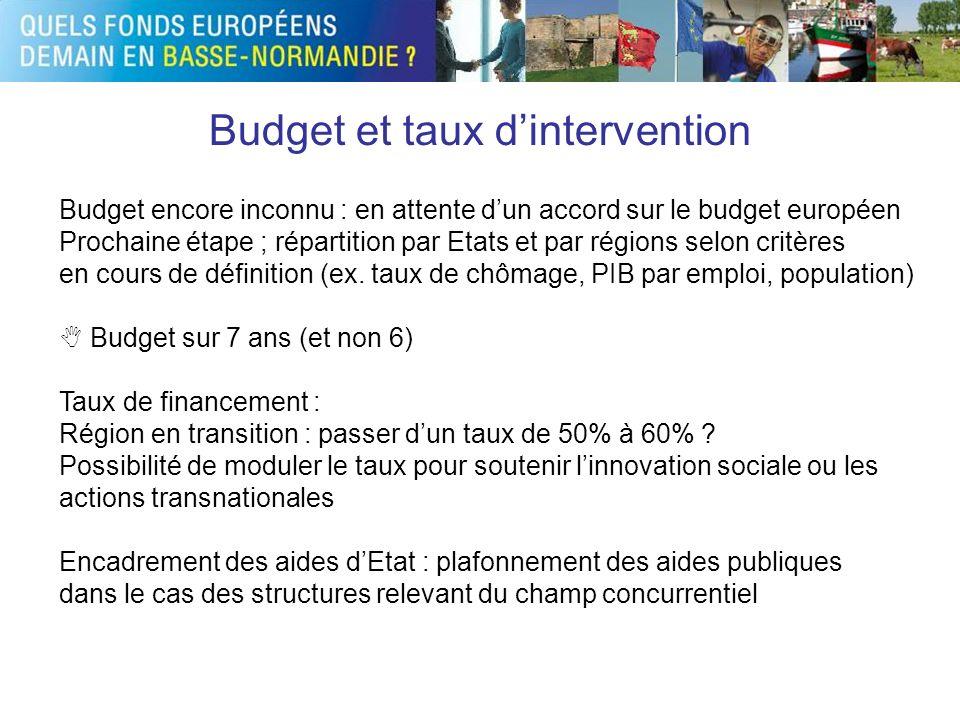 Budget et taux dintervention Budget encore inconnu : en attente dun accord sur le budget européen Prochaine étape ; répartition par Etats et par régio