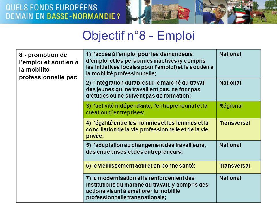 Objectif n°8 - Emploi 8 - promotion de lemploi et soutien à la mobilité professionnelle par: 1) laccès à lemploi pour les demandeurs demploi et les pe