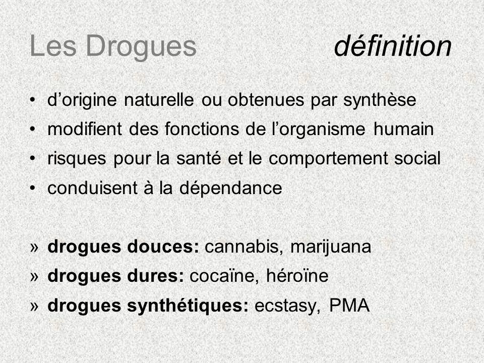 Les Droguesdéfinition dorigine naturelle ou obtenues par synthèse modifient des fonctions de lorganisme humain risques pour la santé et le comportemen
