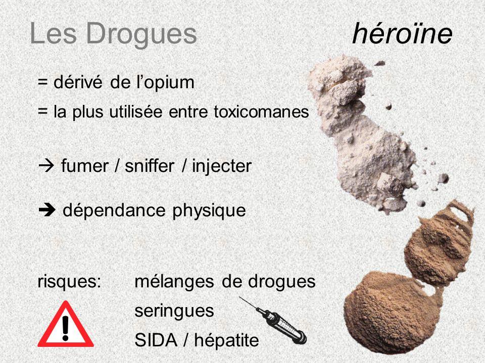 Les Drogueshéroïne = dérivé de lopium = la plus utilisée entre toxicomanes fumer / sniffer / injecter dépendance physique risques:mélanges de drogues