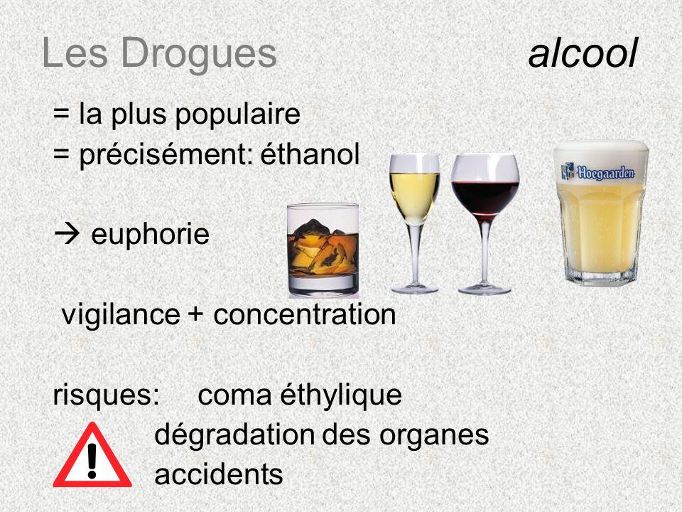= la plus populaire = précisément: éthanol euphorie vigilance + concentration risques: coma éthylique dégradation des organes accidents Les Droguesalc
