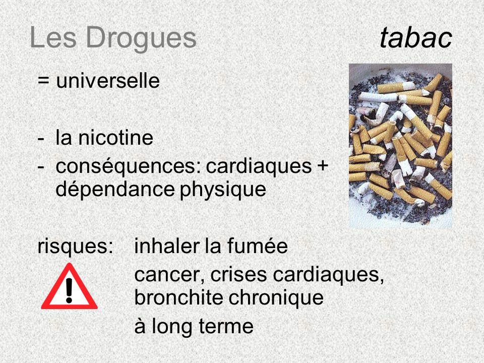 = universelle -la nicotine -conséquences: cardiaques + dépendance physique risques:inhaler la fumée cancer, crises cardiaques, bronchite chronique à l