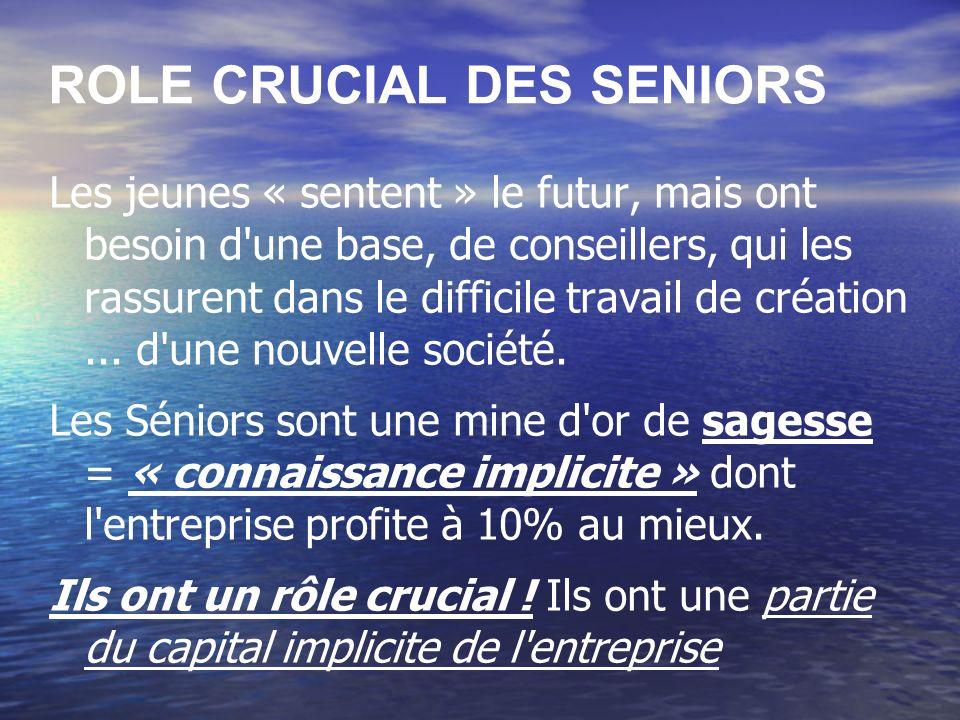 ROLE CRUCIAL DES SENIORS Les jeunes « sentent » le futur, mais ont besoin d'une base, de conseillers, qui les rassurent dans le difficile travail de c
