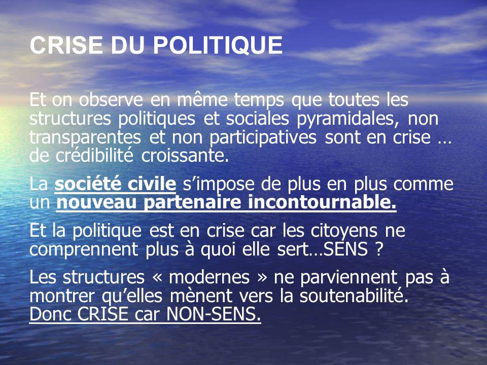 CRISE DU POLITIQUE Et on observe en même temps que toutes les structures politiques et sociales pyramidales, non transparentes et non participatives s