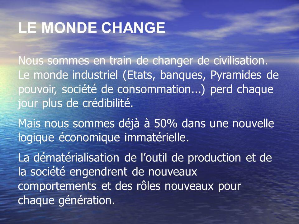 LE MONDE CHANGE Nous sommes en train de changer de civilisation. Le monde industriel (Etats, banques, Pyramides de pouvoir, société de consommation...
