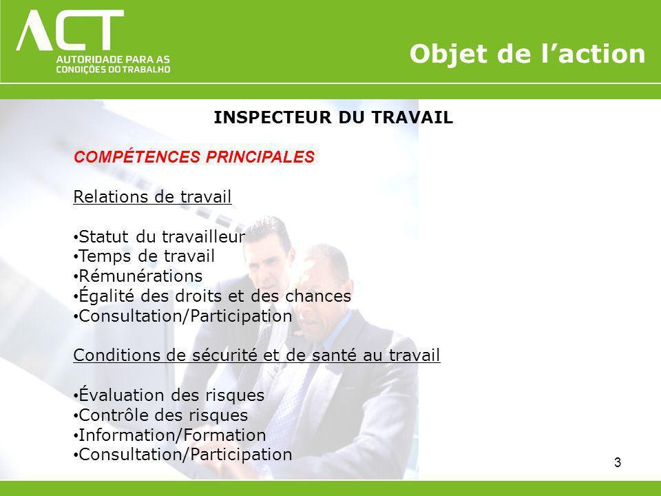 INSPECTEUR DU TRAVAIL COMPÉTENCES PRINCIPALES Relations de travail Statut du travailleur Temps de travail Rémunérations Égalité des droits et des chan