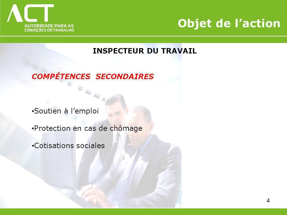 INSPECTEUR DU TRAVAIL COMPÉTENCES SECONDAIRES Soutien à lemploi Protection en cas de chômage Cotisations sociales 4 Objet de laction