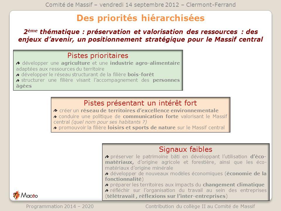 Des priorités hiérarchisées 13 Comité de Massif – vendredi 14 septembre 2012 – Clermont-Ferrand Programmation 2014 – 2020 Contribution du collège II a