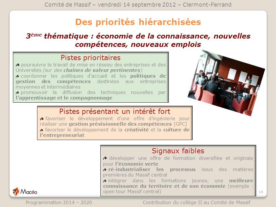 Des priorités hiérarchisées 14 Comité de Massif – vendredi 14 septembre 2012 – Clermont-Ferrand Programmation 2014 – 2020 Contribution du collège II a