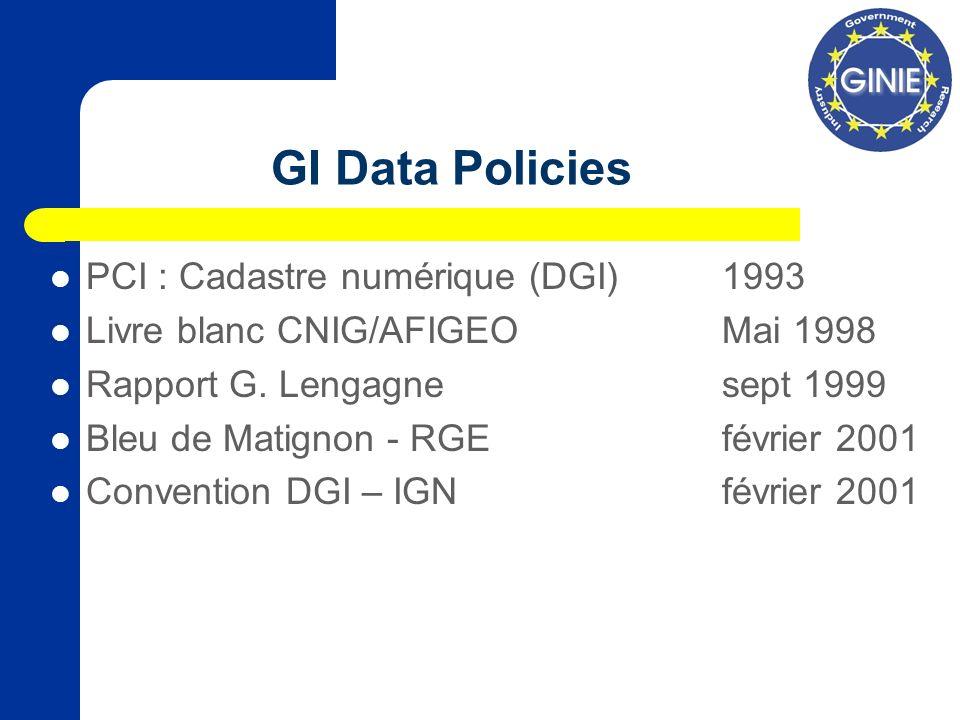 GI Data Policies PCI : Cadastre numérique (DGI)1993 Livre blanc CNIG/AFIGEOMai 1998 Rapport G.