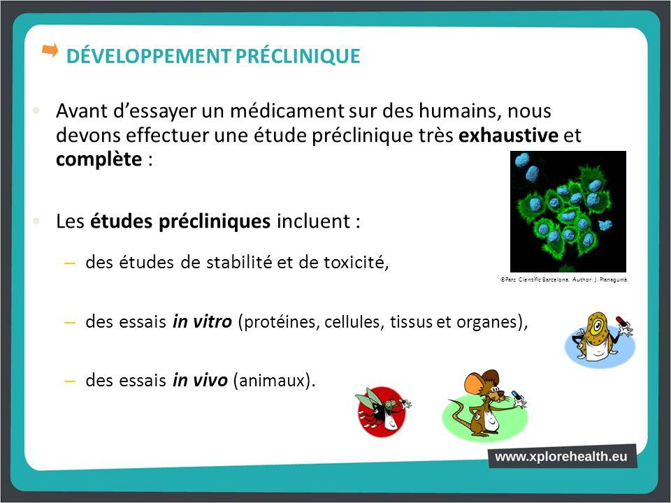 Avant dessayer un médicament sur des humains, nous devons effectuer une étude préclinique très exhaustive et complète : Les études précliniques inclue