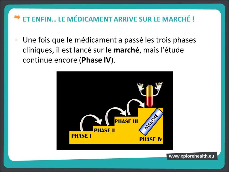 Une fois que le médicament a passé les trois phases cliniques, il est lancé sur le marché, mais létude continue encore (Phase IV). PHASE II PHASE III