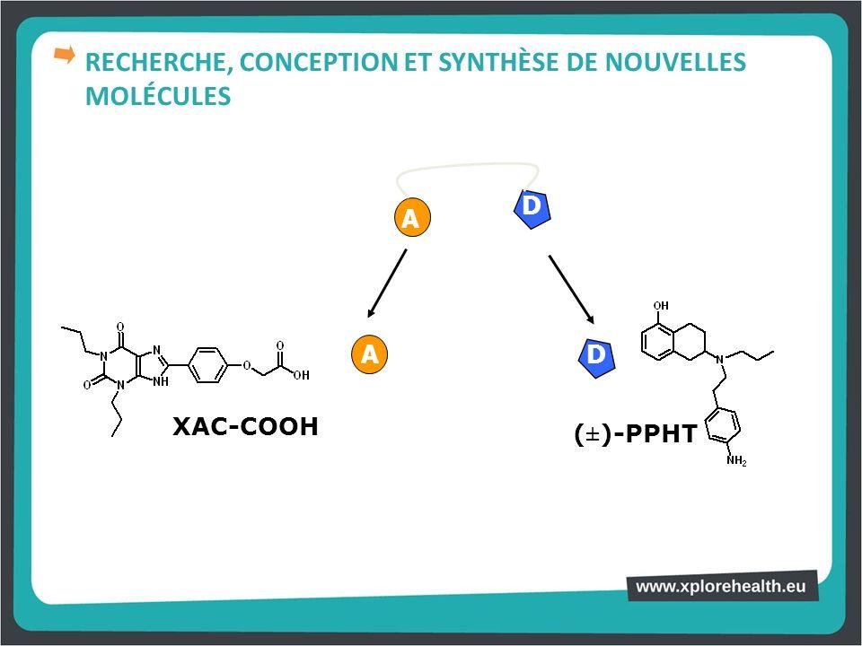 AD (±)-PPHT A D XAC-COOH RECHERCHE, CONCEPTION ET SYNTHÈSE DE NOUVELLES MOLÉCULES