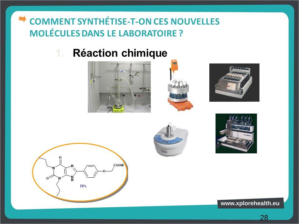 28 1.Réaction chimique COMMENT SYNTHÉTISE-T-ON CES NOUVELLES MOLÉCULES DANS LE LABORATOIRE ?