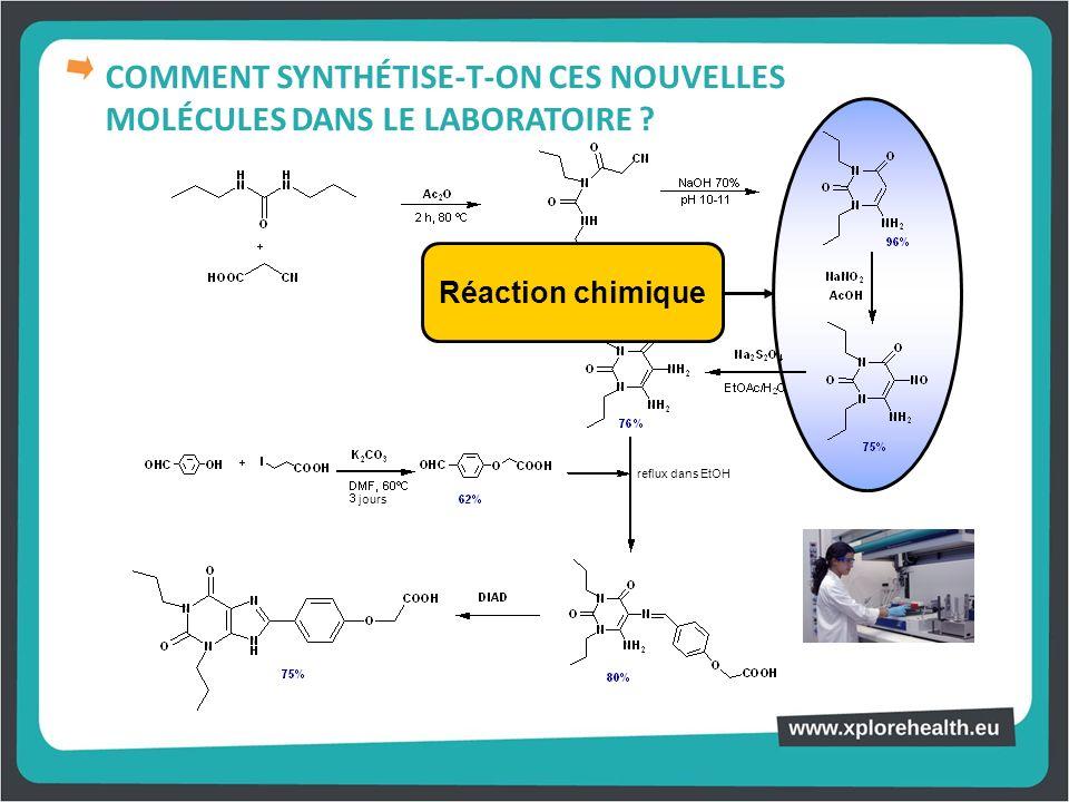 Réaction chimique COMMENT SYNTHÉTISE-T-ON CES NOUVELLES MOLÉCULES DANS LE LABORATOIRE ? jours reflux dans EtOH