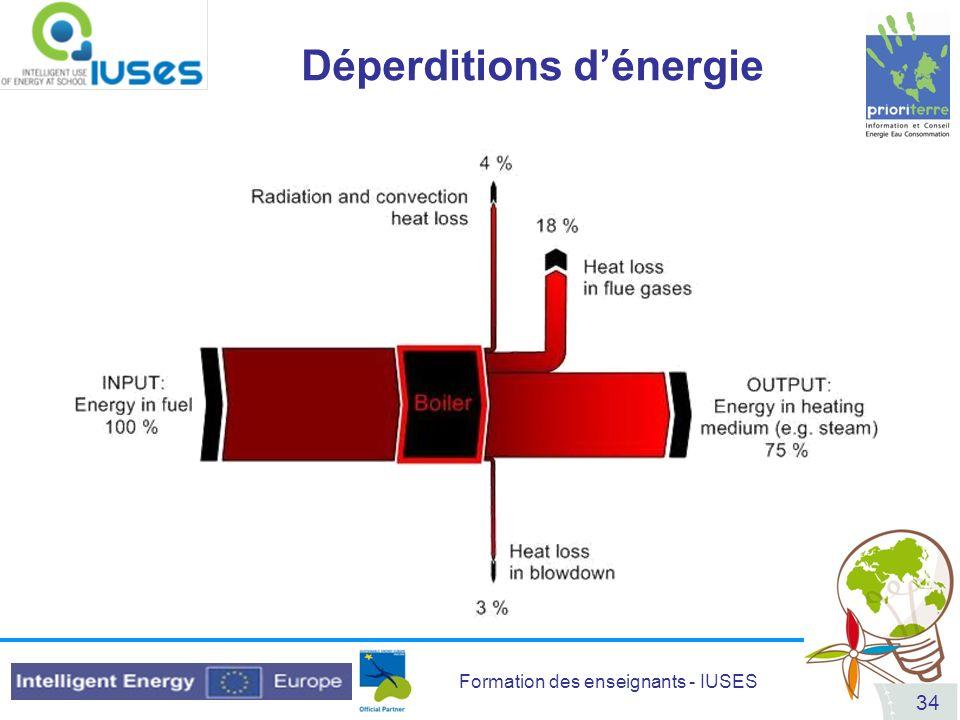 Formation des enseignants - IUSES 34 Déperditions dénergie