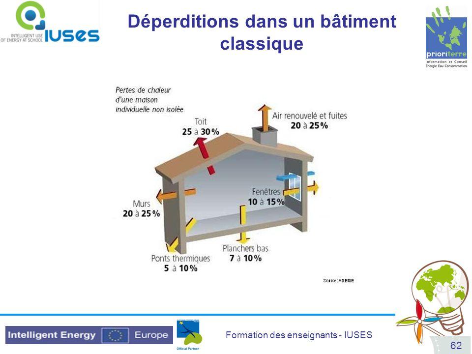 Formation des enseignants - IUSES 62 Déperditions dans un bâtiment classique