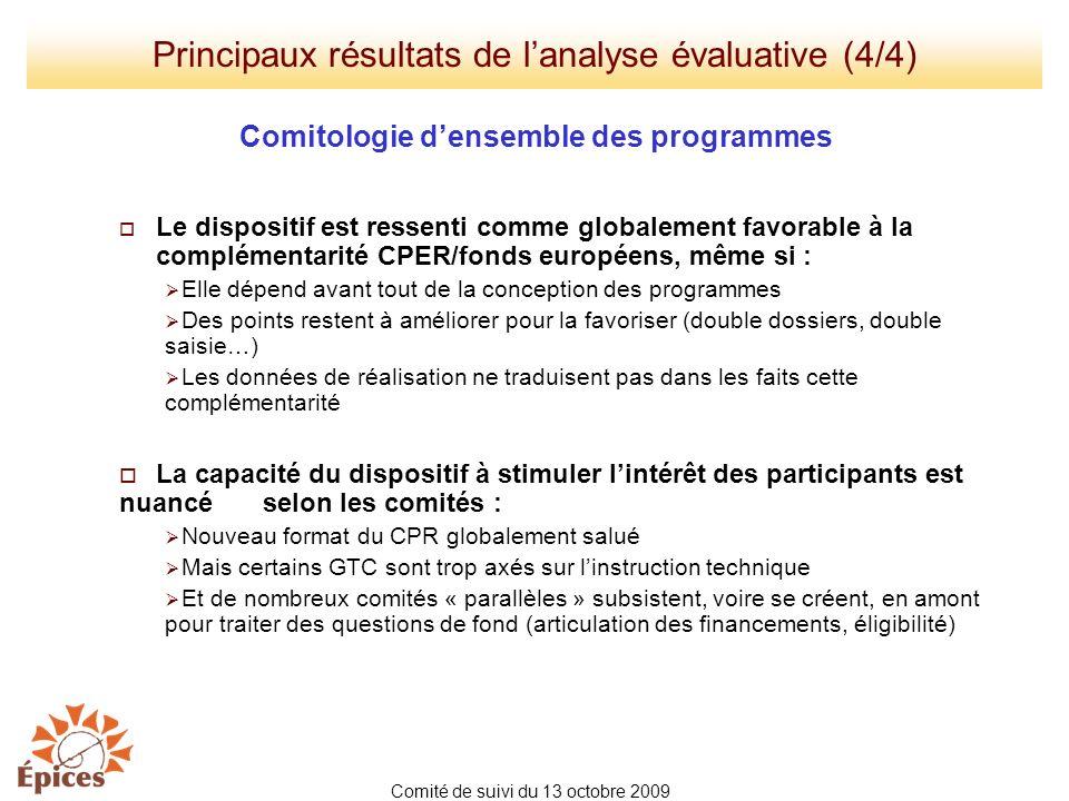 Comitologie densemble des programmes Le dispositif est ressenti comme globalement favorable à la complémentarité CPER/fonds européens, même si : Elle