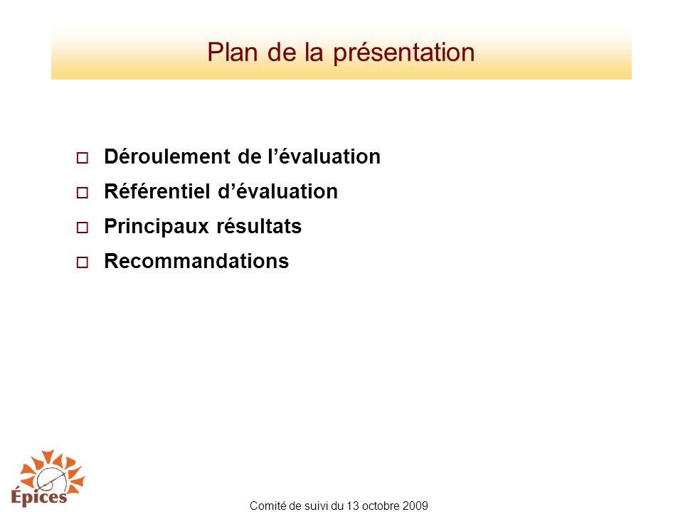 Etape 1 : Référentiel d évaluation et cadrage méthodologique Etape 2 : Collecte et analyse des données Etape 3 : Conclusions et recommandations Déroulement de lévaluation (1/2) Comité de pilotage n°1 Comité de pilotage n°2 Atelier de travail sur les recommandation s Comité de suivi du 13 octobre 2009