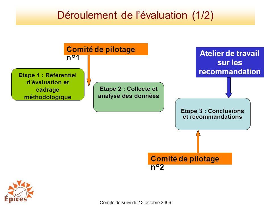 Etape 1 : Référentiel d'évaluation et cadrage méthodologique Etape 2 : Collecte et analyse des données Etape 3 : Conclusions et recommandations Déroul