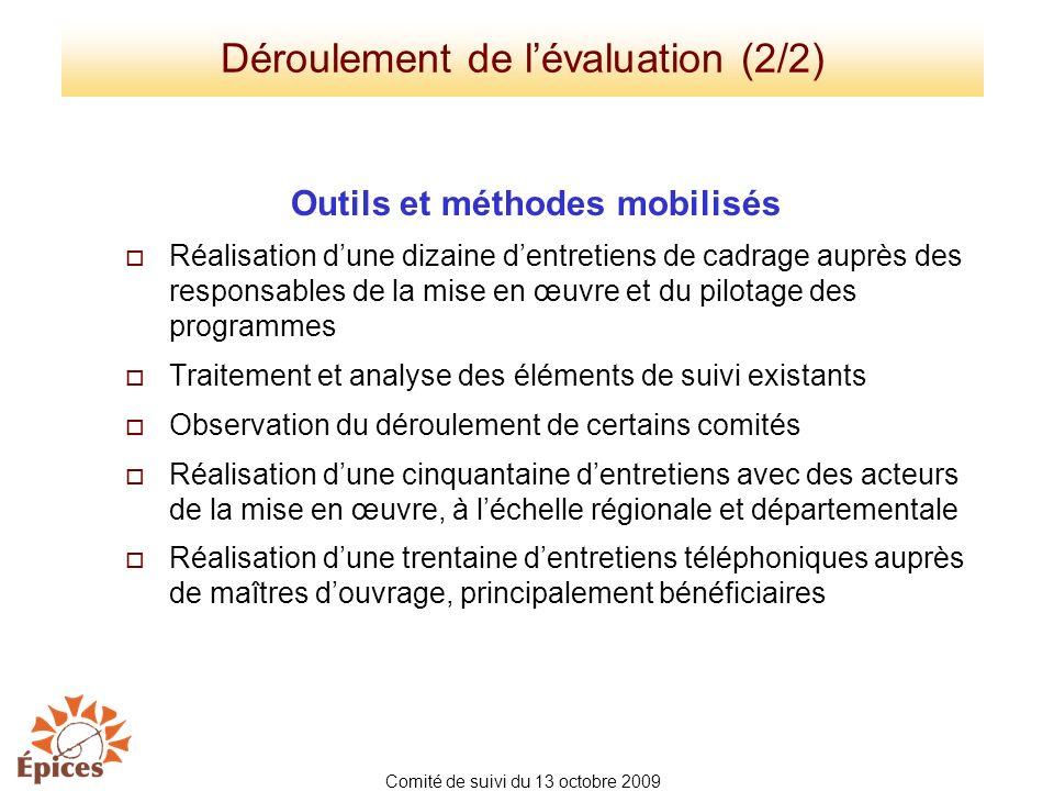 Outils et méthodes mobilisés Réalisation dune dizaine dentretiens de cadrage auprès des responsables de la mise en œuvre et du pilotage des programmes