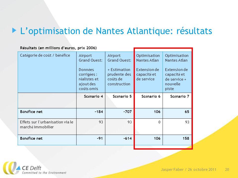 20Jasper Faber / 26 octobre 2011 Loptimisation de Nantes Atlantique: résultats Cat é gorie de co û t / b é n é ficeAirport Grand Ouest: Donn é es corr