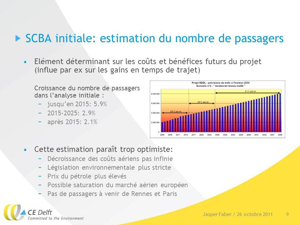 9 SCBA initiale: estimation du nombre de passagers Elément déterminant sur les coûts et bénéfices futurs du projet (influe par ex sur les gains en temps de trajet) Croissance du nombre de passagers dans lanalyse initiale : jusquen 2015: 5.9% 2015-2025: 2.9% après 2015: 2.1% Cette estimation paraît trop optimiste: Décroissance des coûts aériens pas infinie Législation environnementale plus stricte Prix du pétrole plus élevés Possible saturation du marché aérien européen Pas de passagers à venir de Rennes et Paris