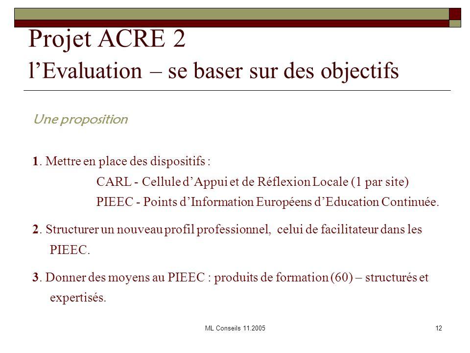 ML Conseils 11.200512 Projet ACRE 2 lEvaluation – se baser sur des objectifs Une proposition 1. Mettre en place des dispositifs : CARL - Cellule dAppu
