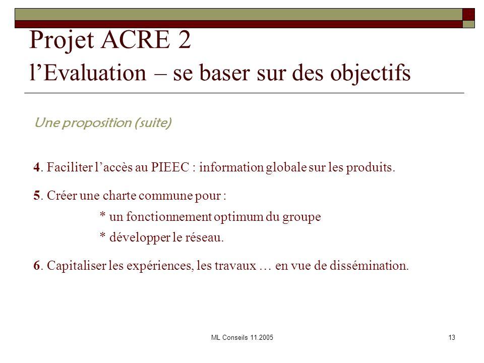 ML Conseils 11.200513 Une proposition (suite) 4. Faciliter laccès au PIEEC : information globale sur les produits. 5. Créer une charte commune pour :