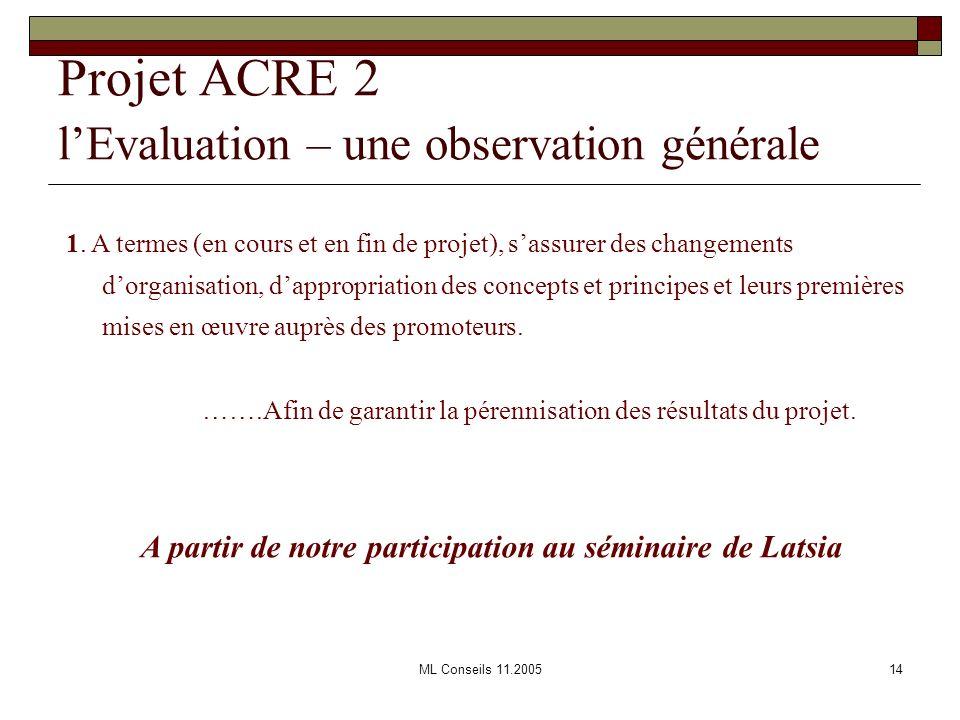 ML Conseils 11.200514 Projet ACRE 2 lEvaluation – une observation générale 1. A termes (en cours et en fin de projet), sassurer des changements dorgan