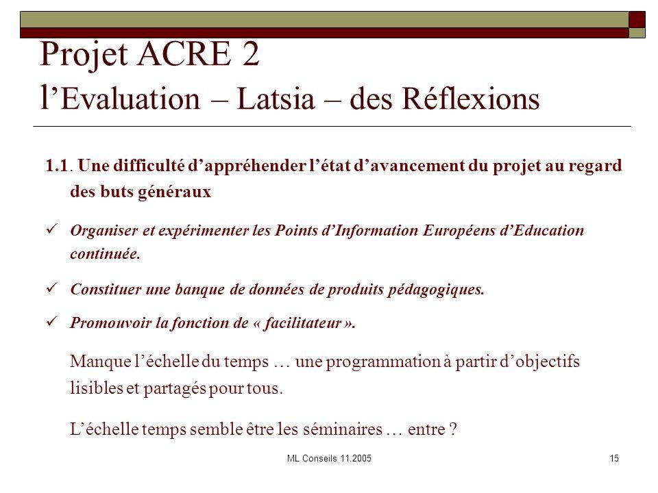 ML Conseils 11.200515 Projet ACRE 2 l Evaluation – Latsia – des Réflexions 1.1. Une difficulté dappréhender létat davancement du projet au regard des