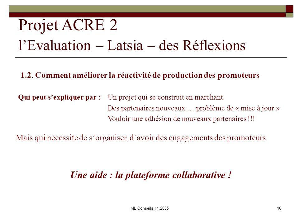 ML Conseils 11.200516 1.2. Comment améliorer la réactivité de production des promoteurs Qui peut sexpliquer par :Un projet qui se construit en marchan