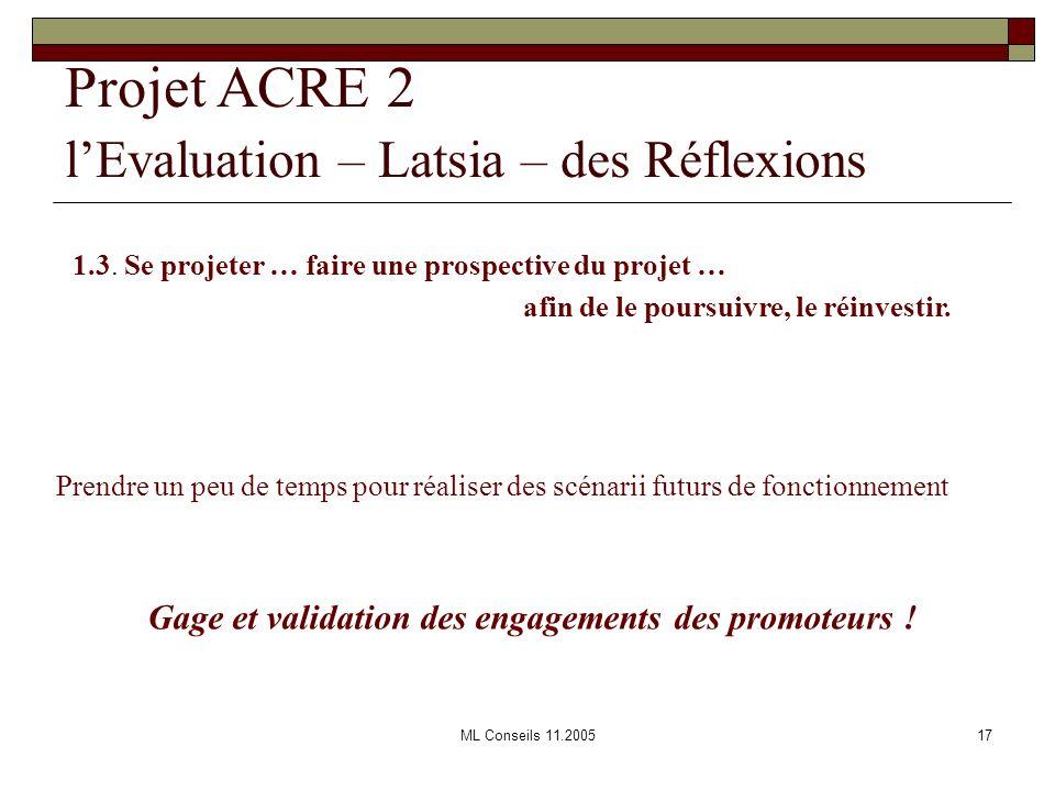 ML Conseils 11.200517 Projet ACRE 2 lEvaluation – Latsia – des Réflexions 1.3. Se projeter … faire une prospective du projet … afin de le poursuivre,