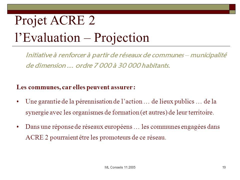 ML Conseils 11.200519 Projet ACRE 2 lEvaluation – Projection Initiative à renforcer à partir de réseaux de communes – municipalité de dimension … ordr