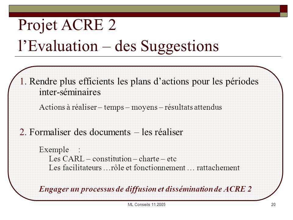 ML Conseils 11.200520 Projet ACRE 2 lEvaluation – des Suggestions 1. Rendre plus efficients les plans dactions pour les périodes inter-séminaires Acti
