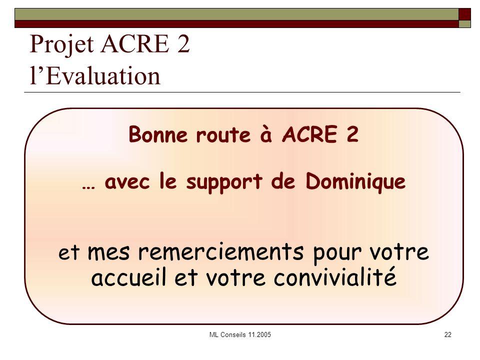 ML Conseils 11.200522 Projet ACRE 2 lEvaluation Bonne route à ACRE 2 … avec le support de Dominique et mes remerciements pour votre accueil et votre c