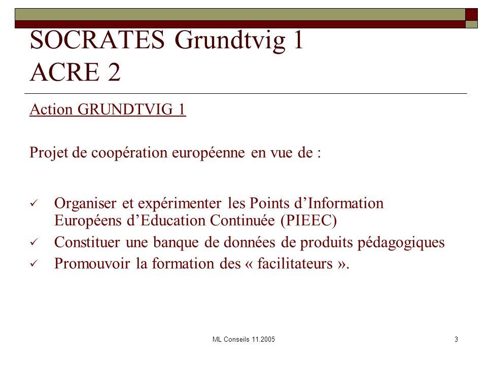 ML Conseils 11.20053 Action GRUNDTVIG 1 Projet de coopération européenne en vue de : Organiser et expérimenter les Points dInformation Européens dEduc