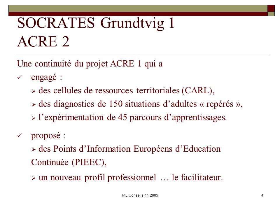 ML Conseils 11.20054 Une continuité du projet ACRE 1 qui a engagé : des cellules de ressources territoriales (CARL), des diagnostics de 150 situations