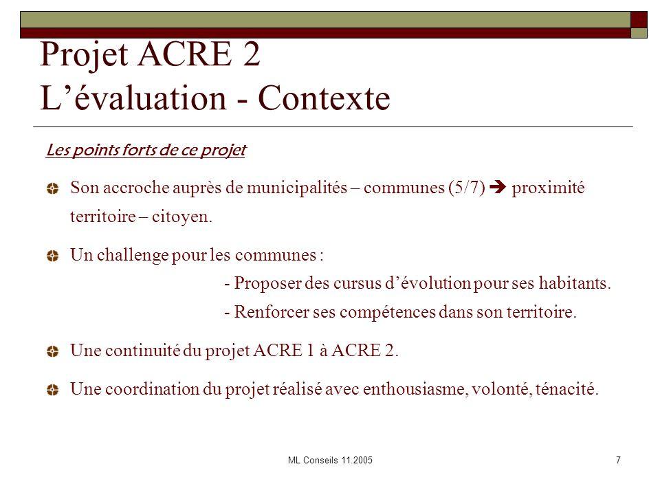 ML Conseils 11.20057 Projet ACRE 2 Lévaluation - Contexte Les points forts de ce projet Son accroche auprès de municipalités – communes (5/7) proximit