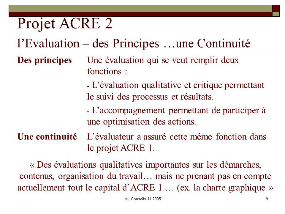 ML Conseils 11.200510 Projet ACRE 2 lEvaluation – un Réflexe … lAuto-évaluation Evaluer cest regarder où lon veut aller, aboutir … mesurer les écarts.