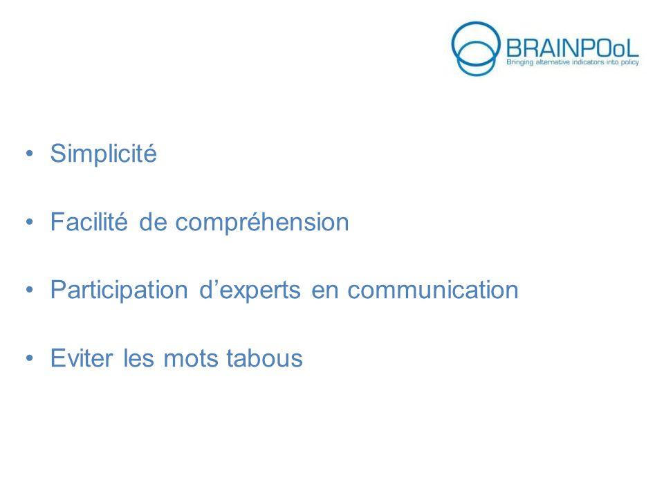 Simplicité Facilité de compréhension Participation dexperts en communication Eviter les mots tabous