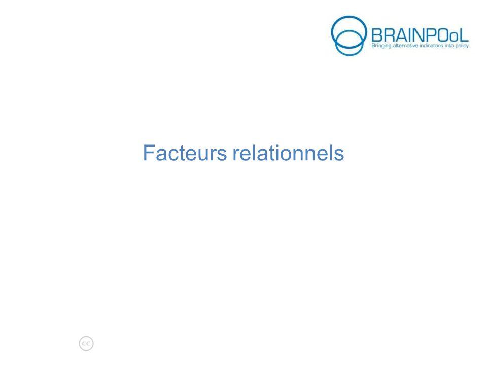 Facteurs relationnels aenimation