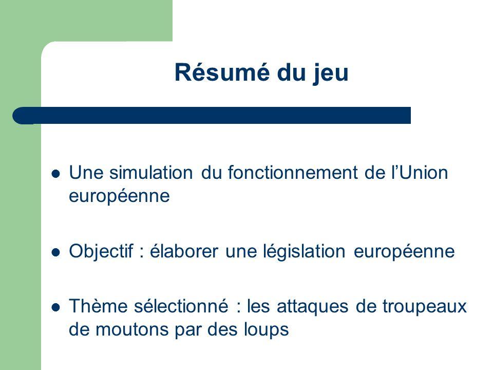 Résumé du jeu Une simulation du fonctionnement de lUnion européenne Objectif : élaborer une législation européenne Thème sélectionné : les attaques de