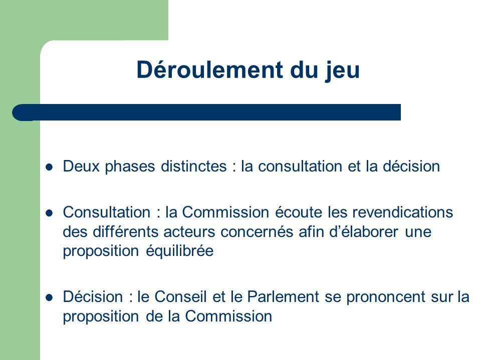 Déroulement du jeu Deux phases distinctes : la consultation et la décision Consultation : la Commission écoute les revendications des différents acteu