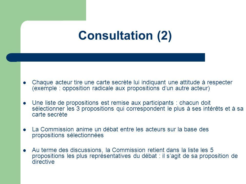 Consultation (2) Chaque acteur tire une carte secrète lui indiquant une attitude à respecter (exemple : opposition radicale aux propositions dun autre