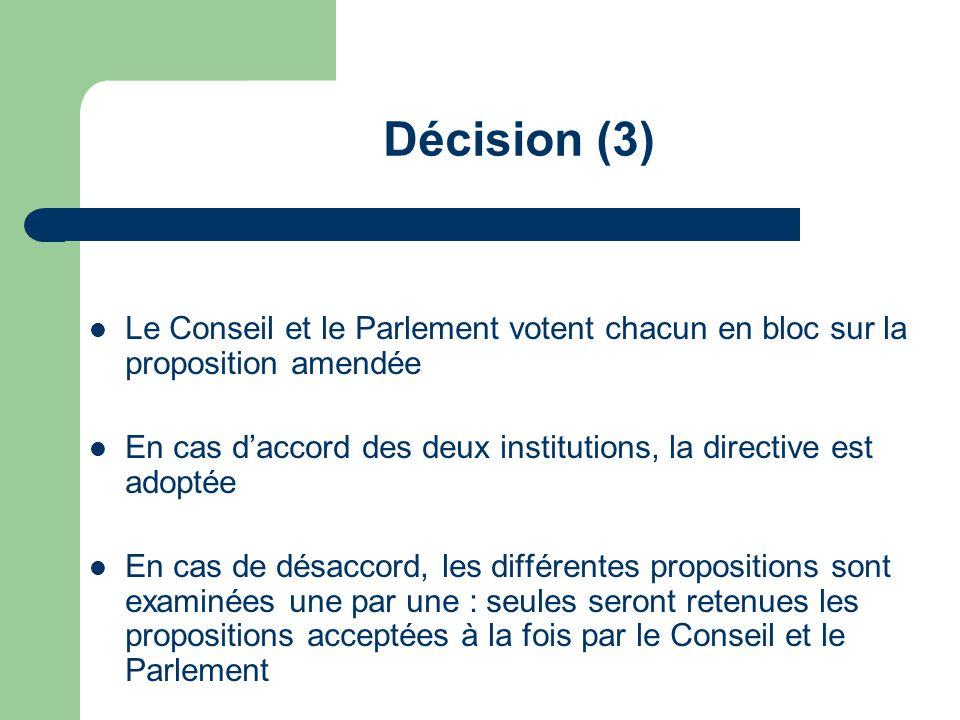 Décision (3) Le Conseil et le Parlement votent chacun en bloc sur la proposition amendée En cas daccord des deux institutions, la directive est adopté