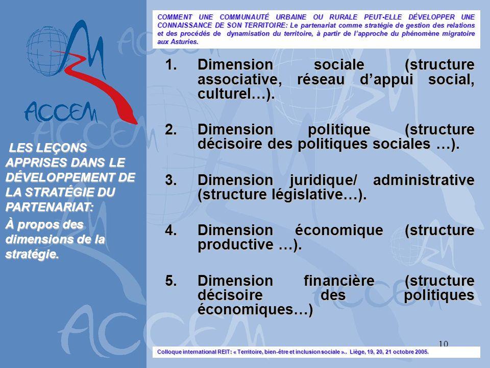 10 1.Dimension sociale (structure associative, réseau dappui social, culturel…). 2.Dimension politique (structure décisoire des politiques sociales …)